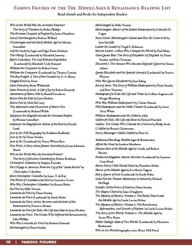 Famous Figures of the Middle Ages & Renaissance Reading List